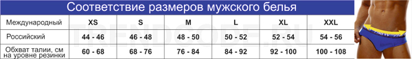Таблица размеров мужских трусов и нижнего белья
