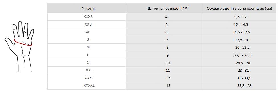 Таблица_размеров_перчаток_LOUIS_ИТОГ_PNG.png