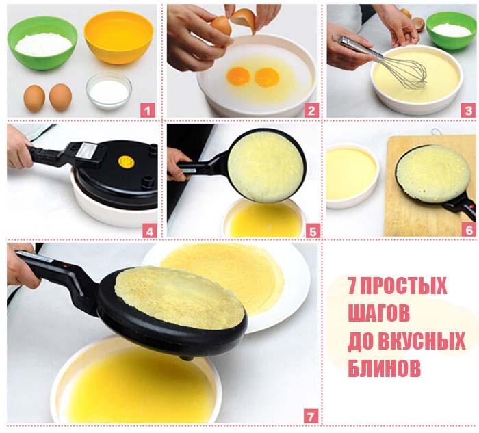 Инструкция по приготовления