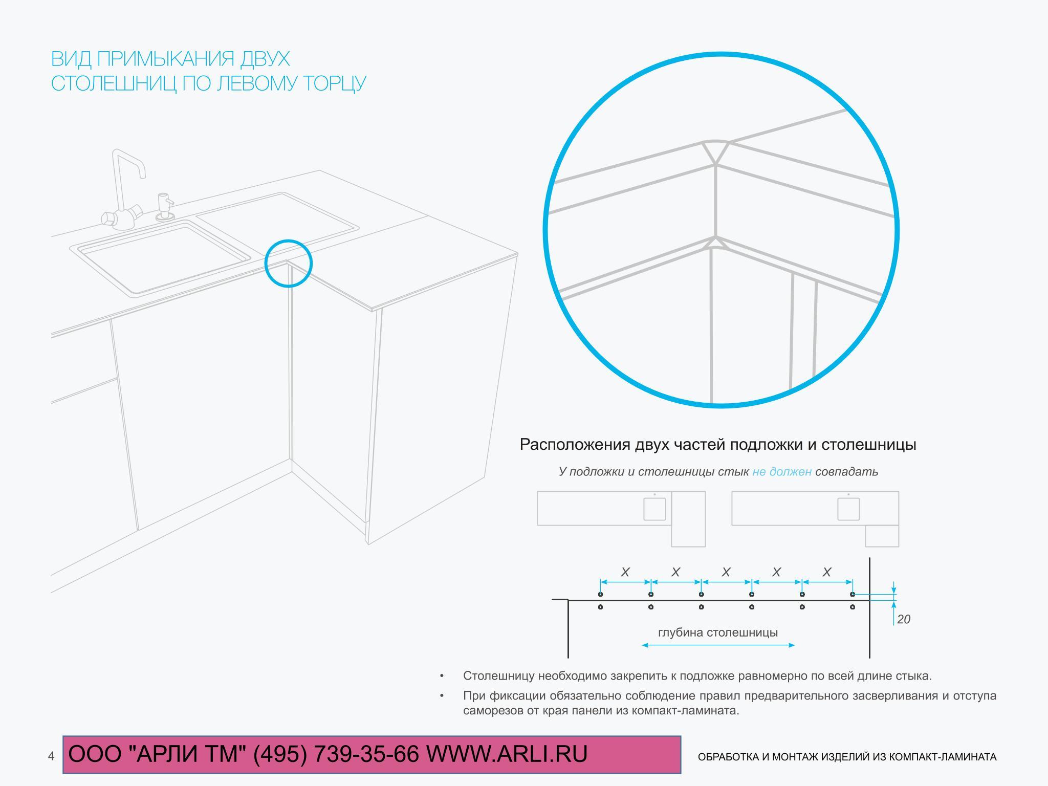 Инструкция по работе с компактом