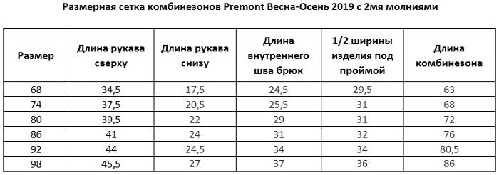 Размерная сетка комбинезонов Premont с 2мя молниями Весна 2019