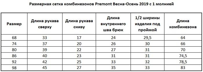 Размерная сетка комбинезонов Premont Весна 2019 Автопарк Грейхаунд