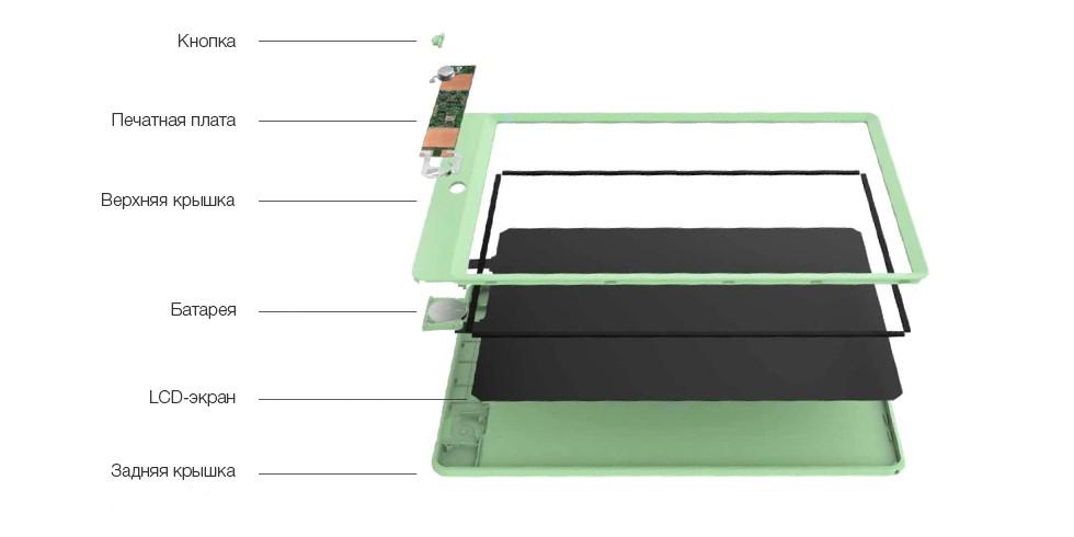 Детский планшет для рисования Xiaomi Mijia Wicue 10 inch (розовый/pink)