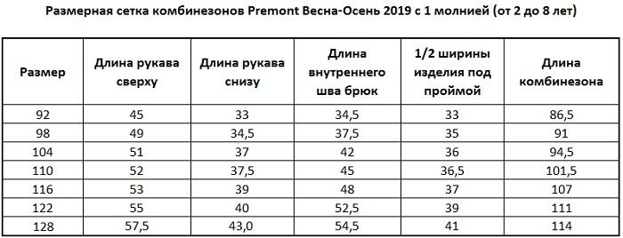 Размерная сетка комбинезонов Premont Весна 2019 Сахарный клен