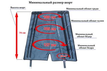 Минимальный размер шорт