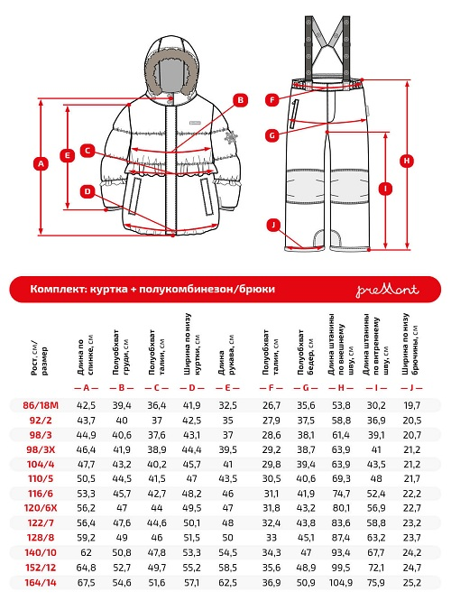 Размерная сетка комплекта Premont Лоллипопс WP91252