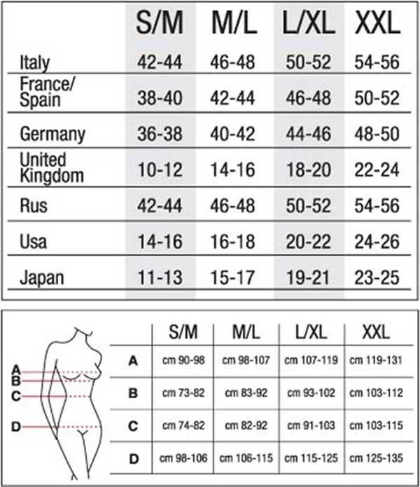 Таблица размеров женского белья Control Body
