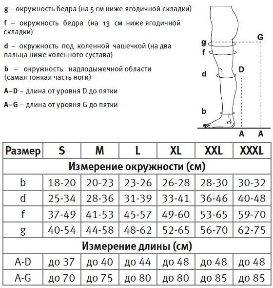 Таблица размеров VENOTEKS микрофибра.jpg