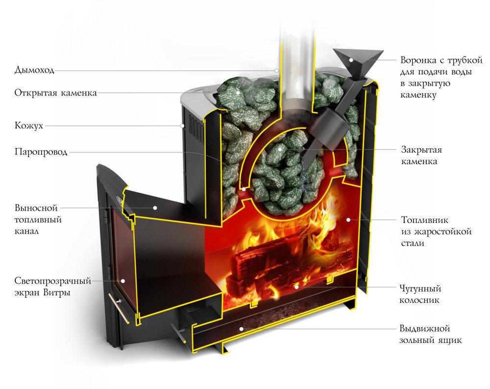 Гейзер 2014 Carbon ДА ЗК терракота в разрезе