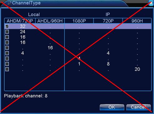 Старые  гибридные DVR