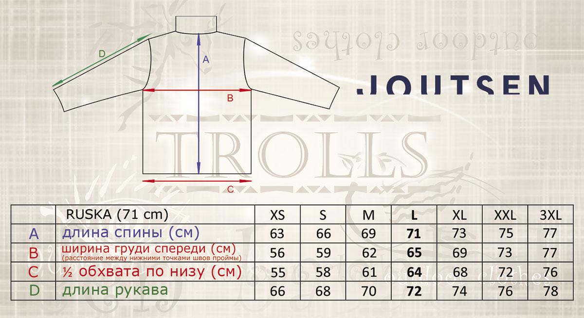 Размеры пуховика Ruska финской фирмы Joutsen