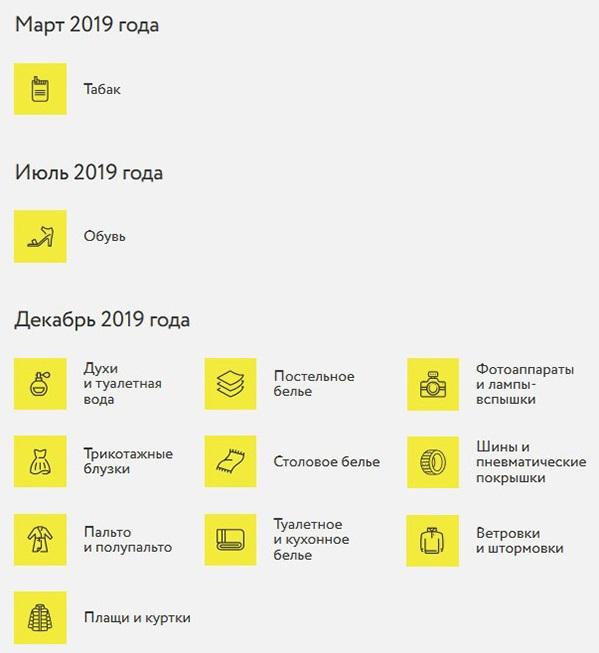 Товары с обязательной маркировкой в 2019 году