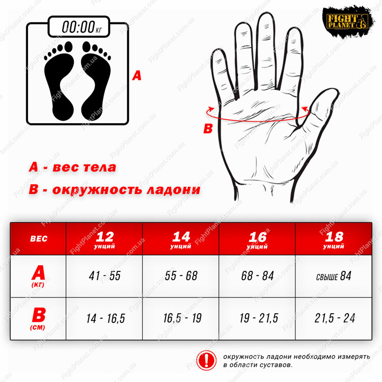 Размерная сетка таблица боксерских перчаток для спаррингов Rival