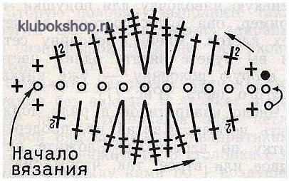 Схема вязания листа- овал