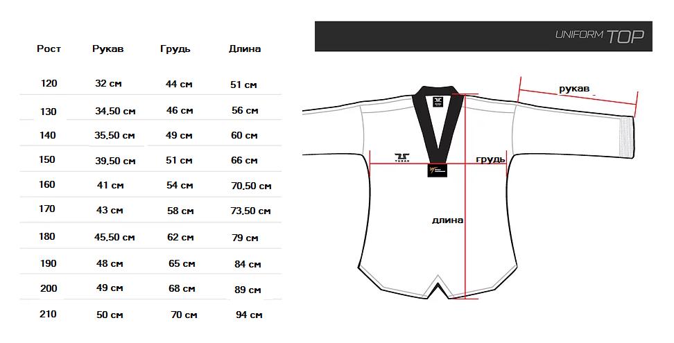 Таблица размеров куртки Tusah