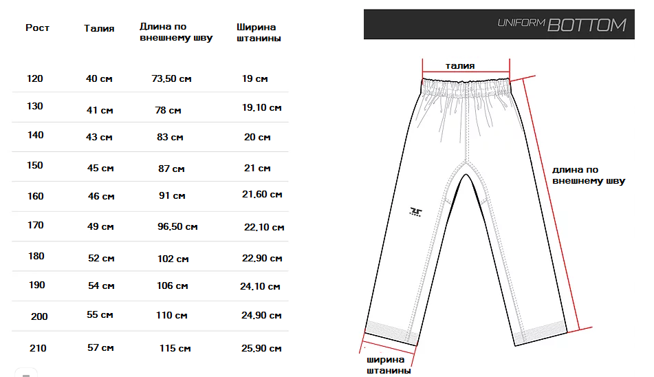 Таблица размеров брюк Tusah