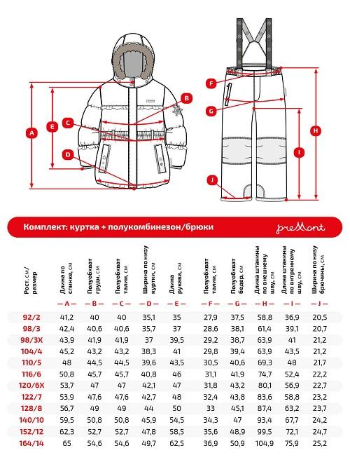 Размерная сетка комплекта Premont Цветущий Банф WP91256