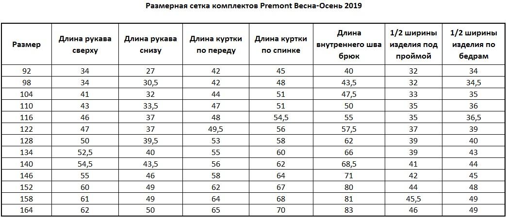 Размерная сетка комплектов Premont Весна 2019 Сахарный клен