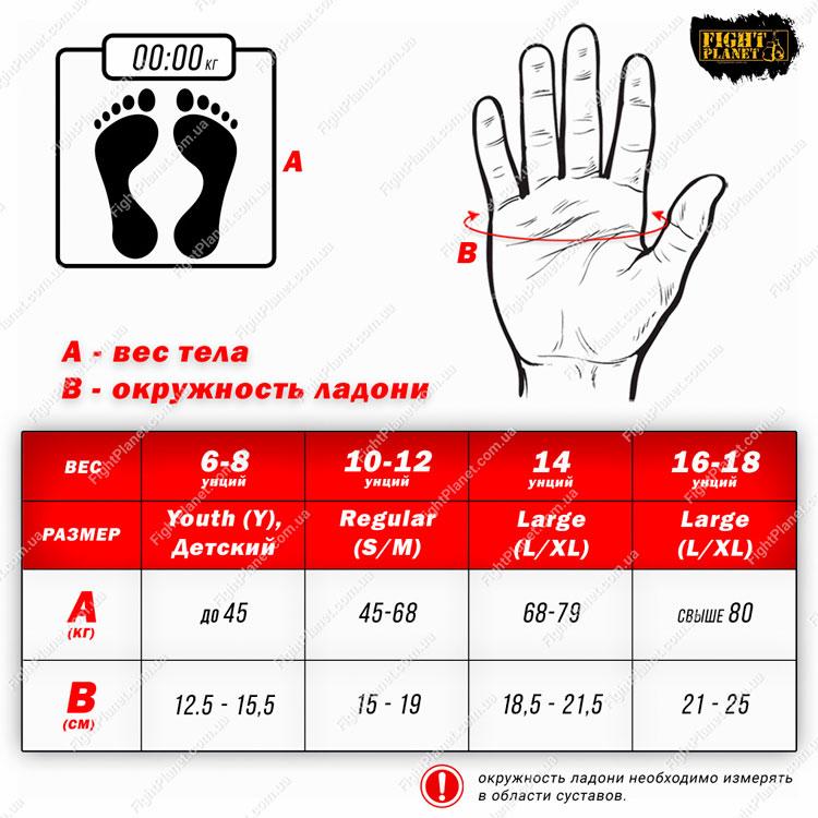 Размерная сетка, таблица боксерские перчатки Title