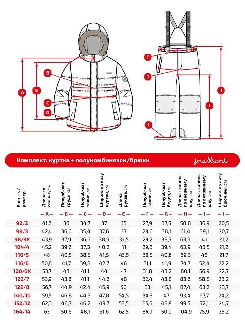 Размерная сетка комплекта Premont Сад под снего WP91257