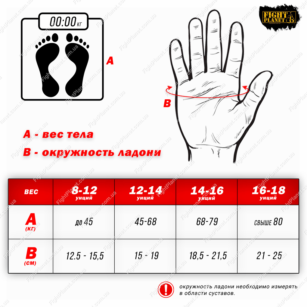 Размерная сетка боксерских перчаток Title Boxing в унциях