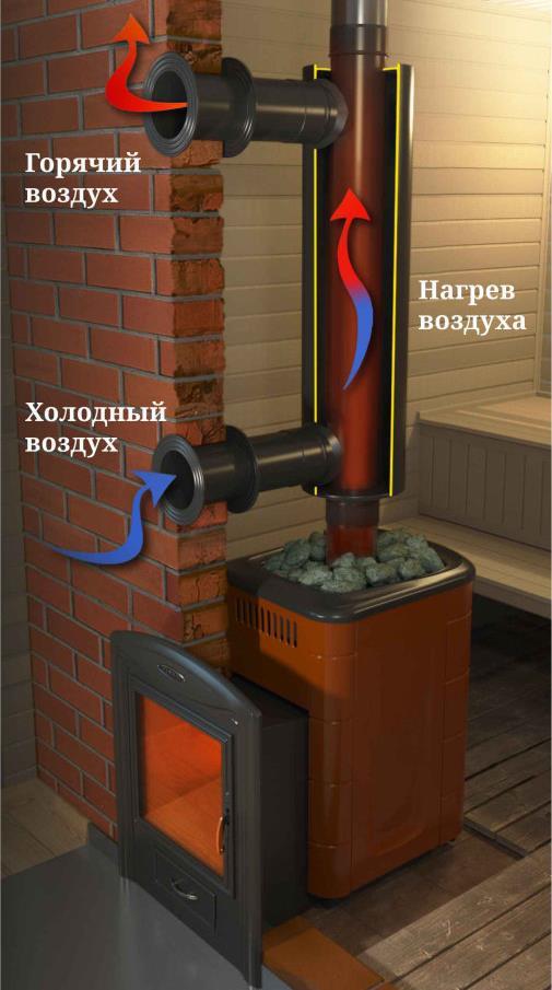 отопитель_устройство.png