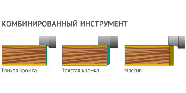 Drevox.ru_Кромкооблицовочный_станок_SCM_olimpic_K_230_evo_TER1_КОМБИНИРОВАННЫЙ ИНСТРУМЕНТ