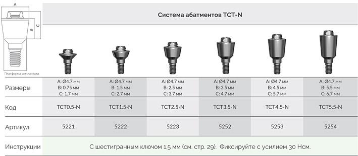 Система_абатментов_ТСТ-N