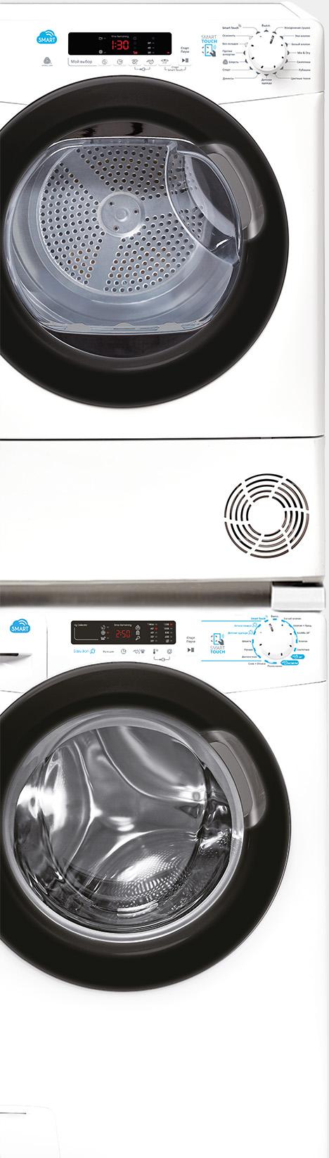 Особенности стиральных и сушильных машин Candy