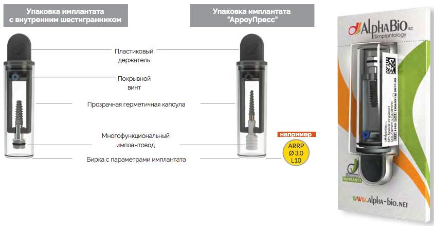 упаковка_импланта_Alpha_Bio