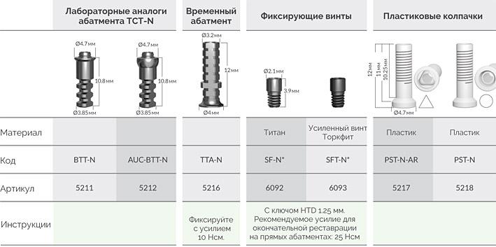 Система_абатментов_ТСТ-N__аналоги__временный_абатмент__винт