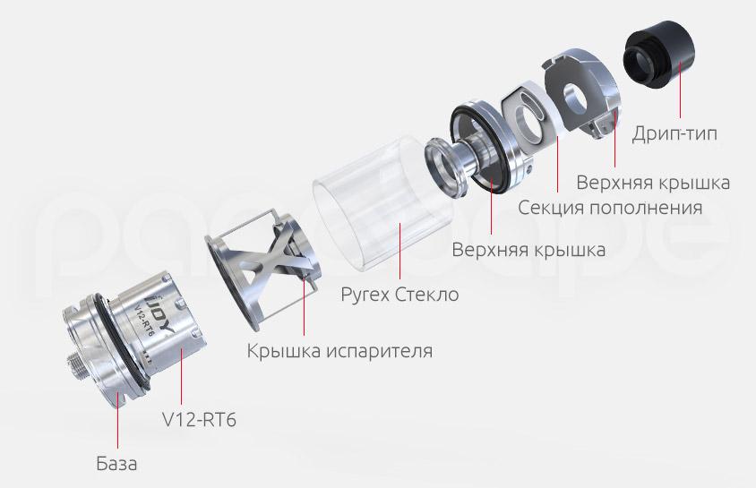 Конструкция Атомайзера iJOY MAXO V12