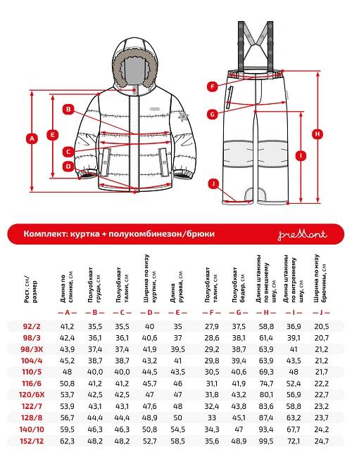 Размерная сетка комплекта Premont Звезды Ориона WP91258