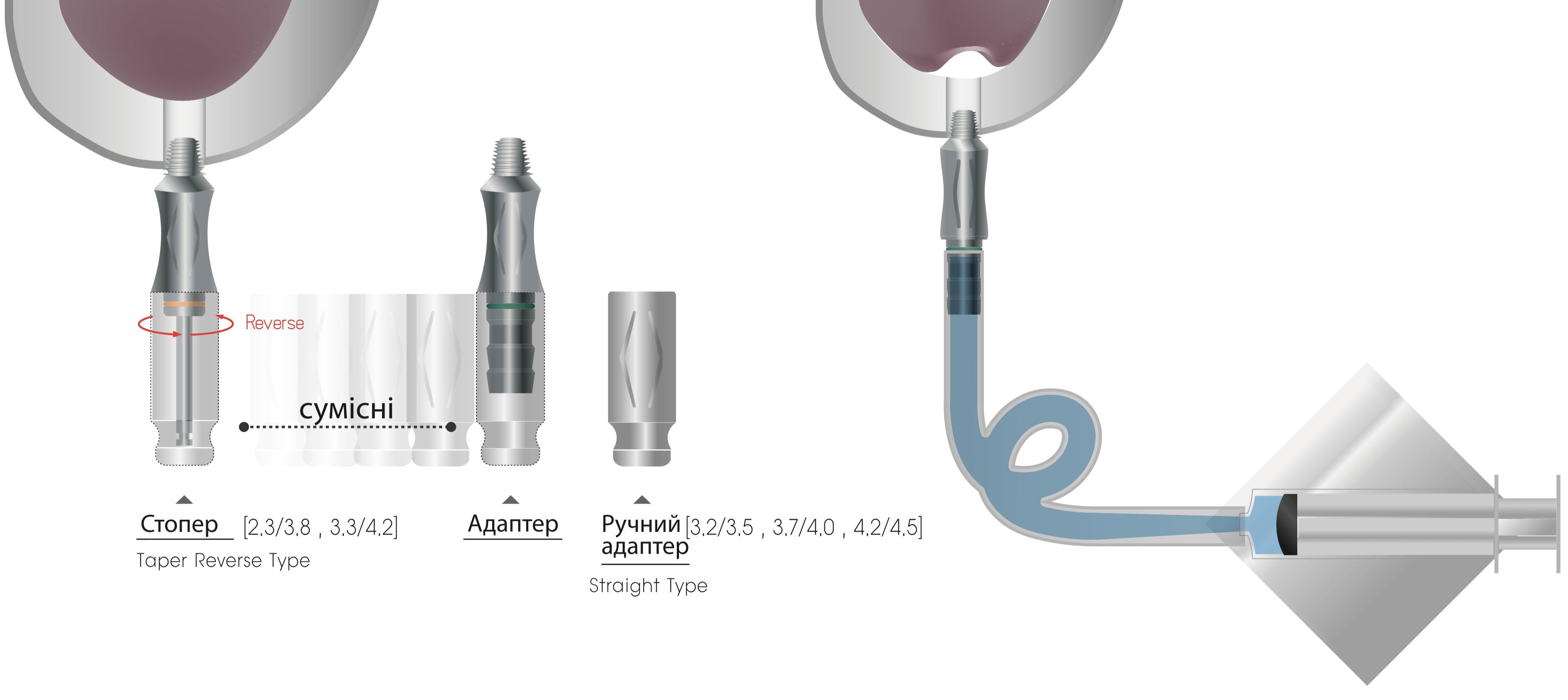 Техника применения Набор для гидравлического синус-лифтинга Dental Studio