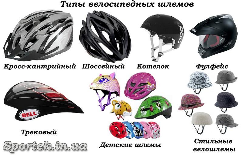 Типы велосипедных шлемов
