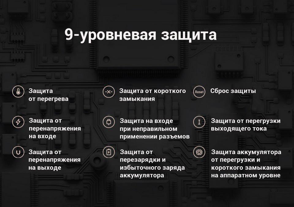 Универсальная батарея Xiaomi Mi Power bank 3 20000mAh уровни защиты