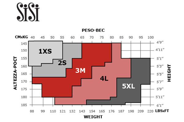 Таблица размеров женских колготок Sisi