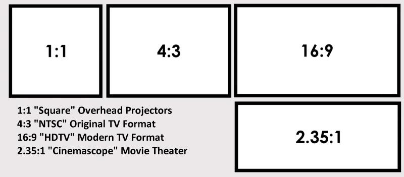 Выбор проекционного экрана.