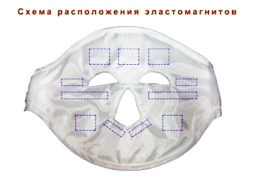 Магнитная маска молодости Клеопатра