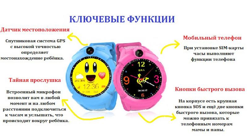 Функции умных часов Smart Baby Watch Q610
