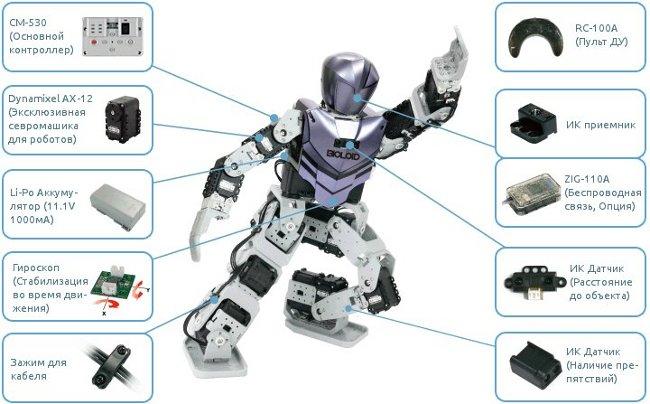 Конструторы Robotis Bioloid Premium