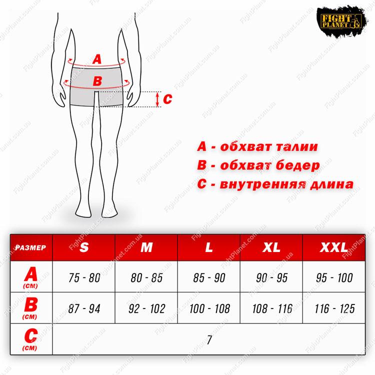 Размерная сетка таблица мужские трусы Peresvit короткие