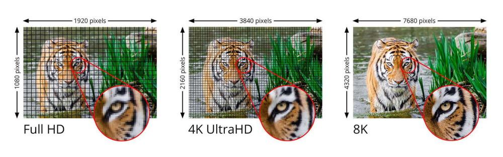 Новый стандарт HDMI 2.1