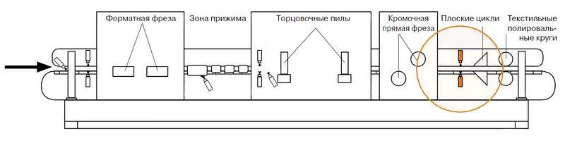 Drevox.ru_Очищающая_жидкость_LCM_LC_2/30_Место_распыления