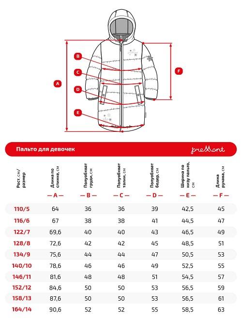 Размерная сетка пальто Premont Клубничный пудинг WP91351