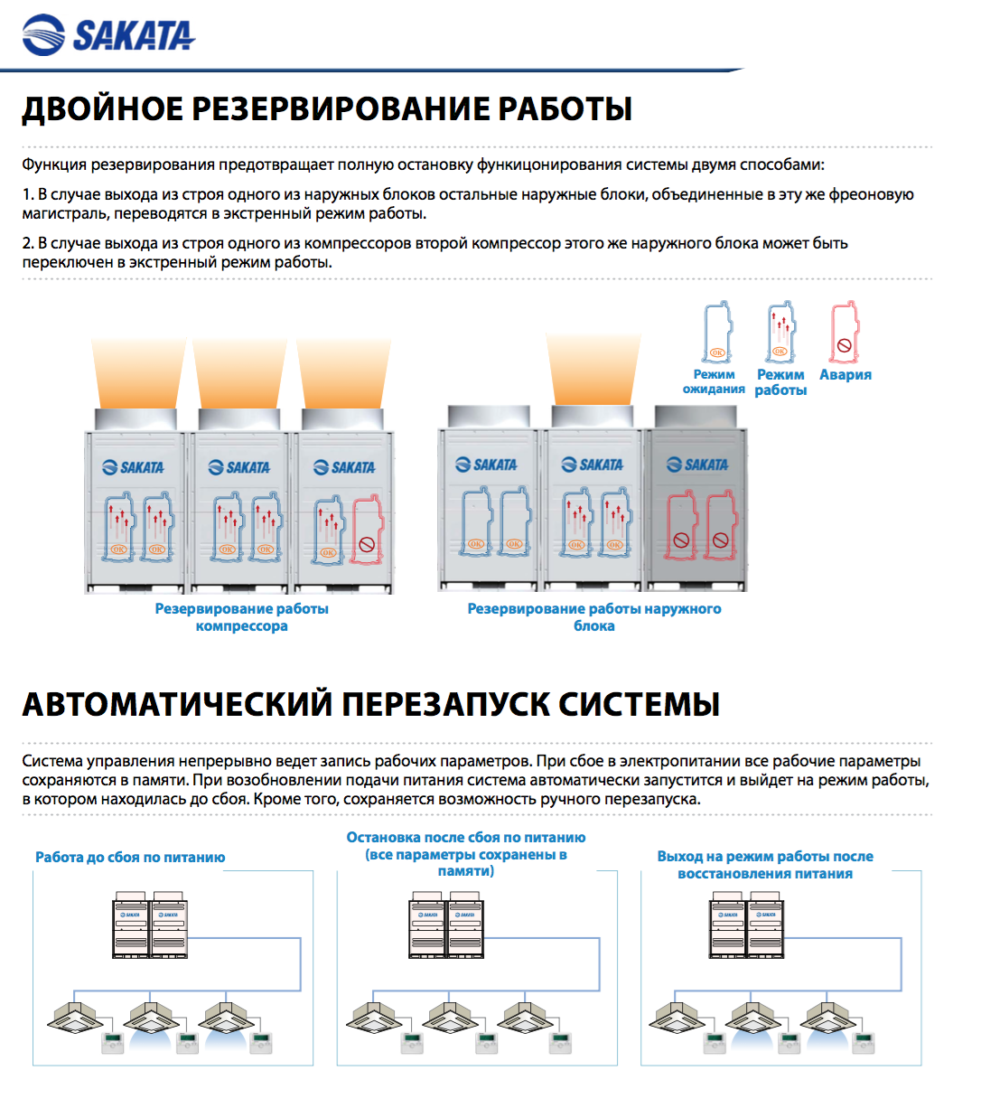 VRF_SMS_серия_M_6.png