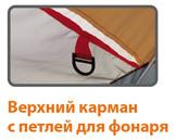 Верхний карман палатки зимней Митек Омуль Куб