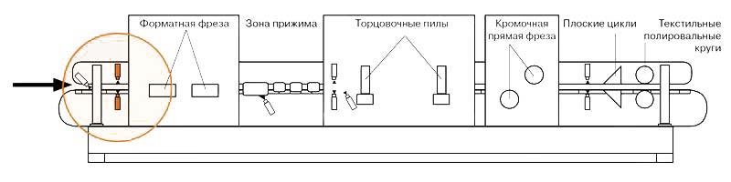 Drevox.ru_Разделительная_жидкость_LCM_LC_2/10_Место_распыления