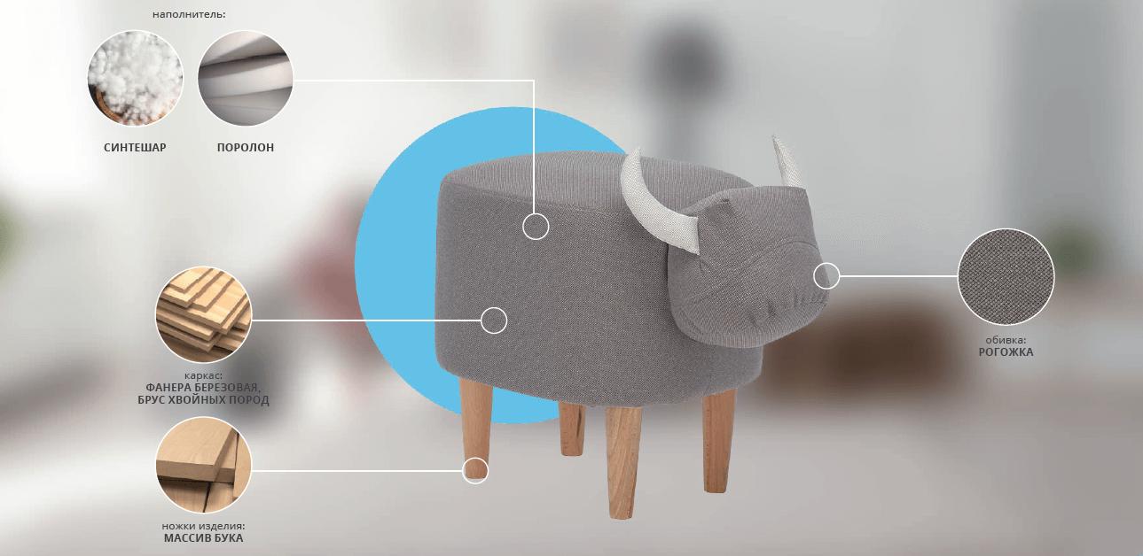 пуф буйвол в интерьере фото ткань обивки и наполнитель