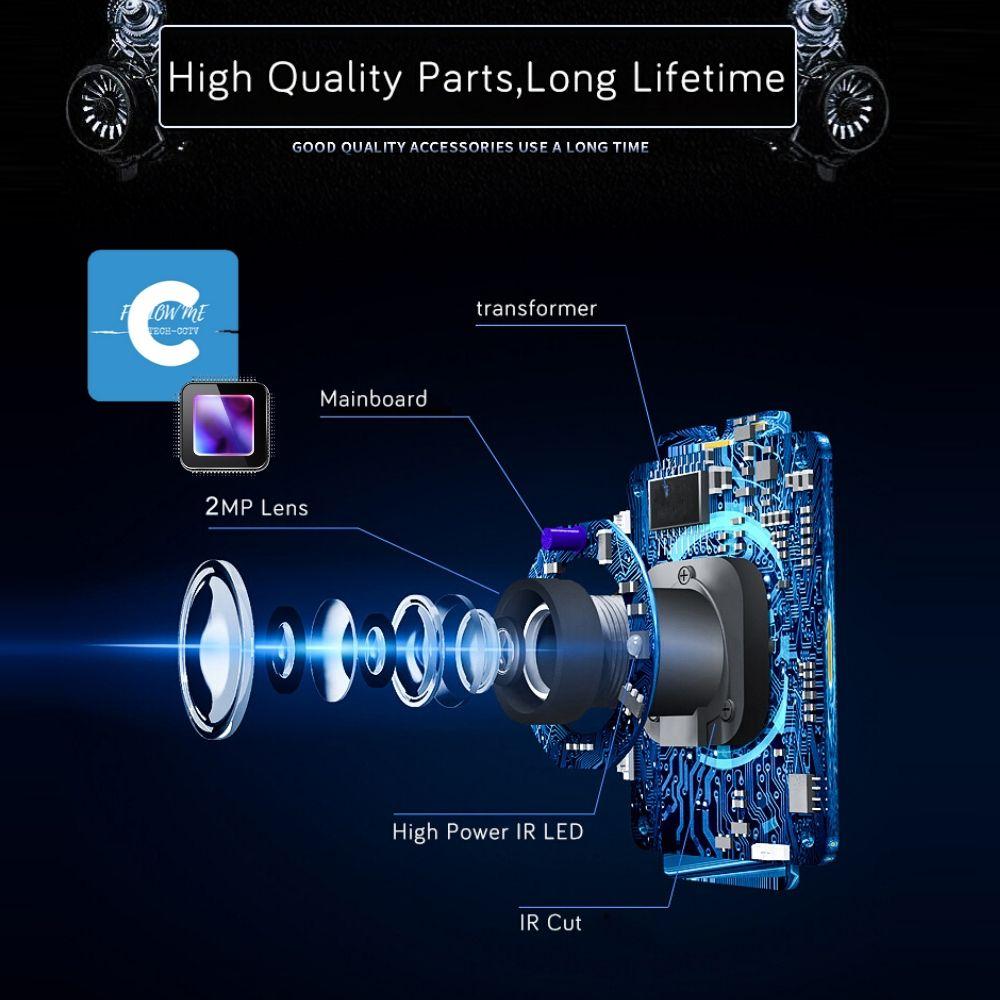 Обнавленный модельный ряд видеокамер CAICO 2020 года с светочувствительнвми сенсорами CMOS Sony
